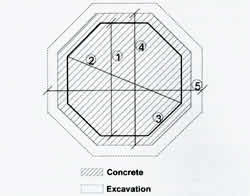 Pool surround dimensions